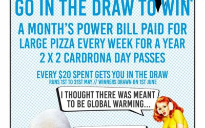 WIN $3000 worth of prizes
